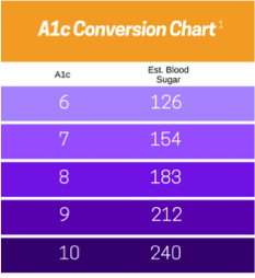 A1c_conversion.png#asset:284