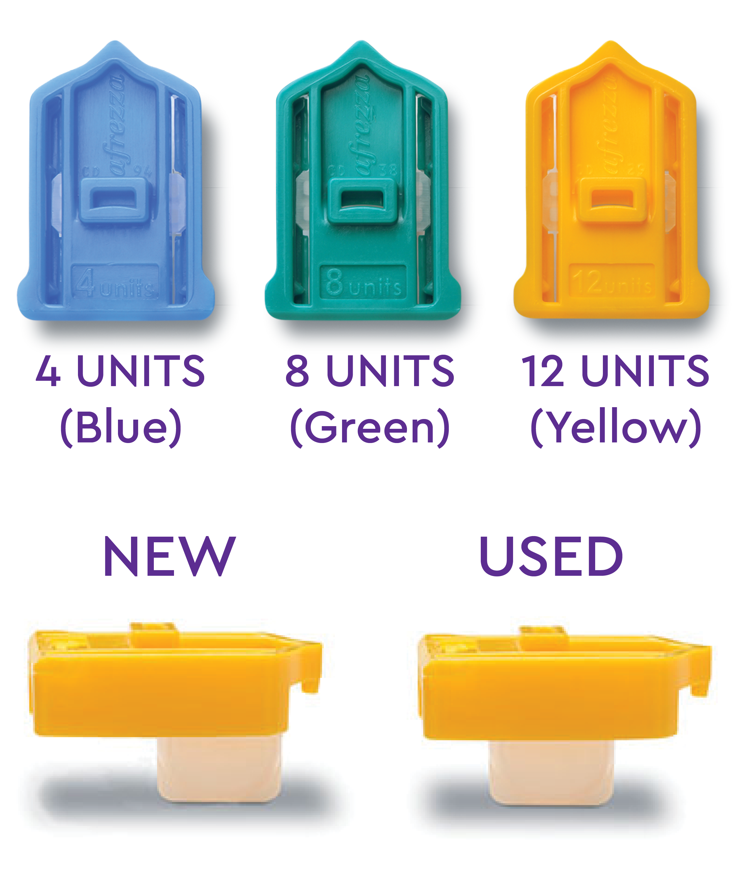 New And Used Cartridges