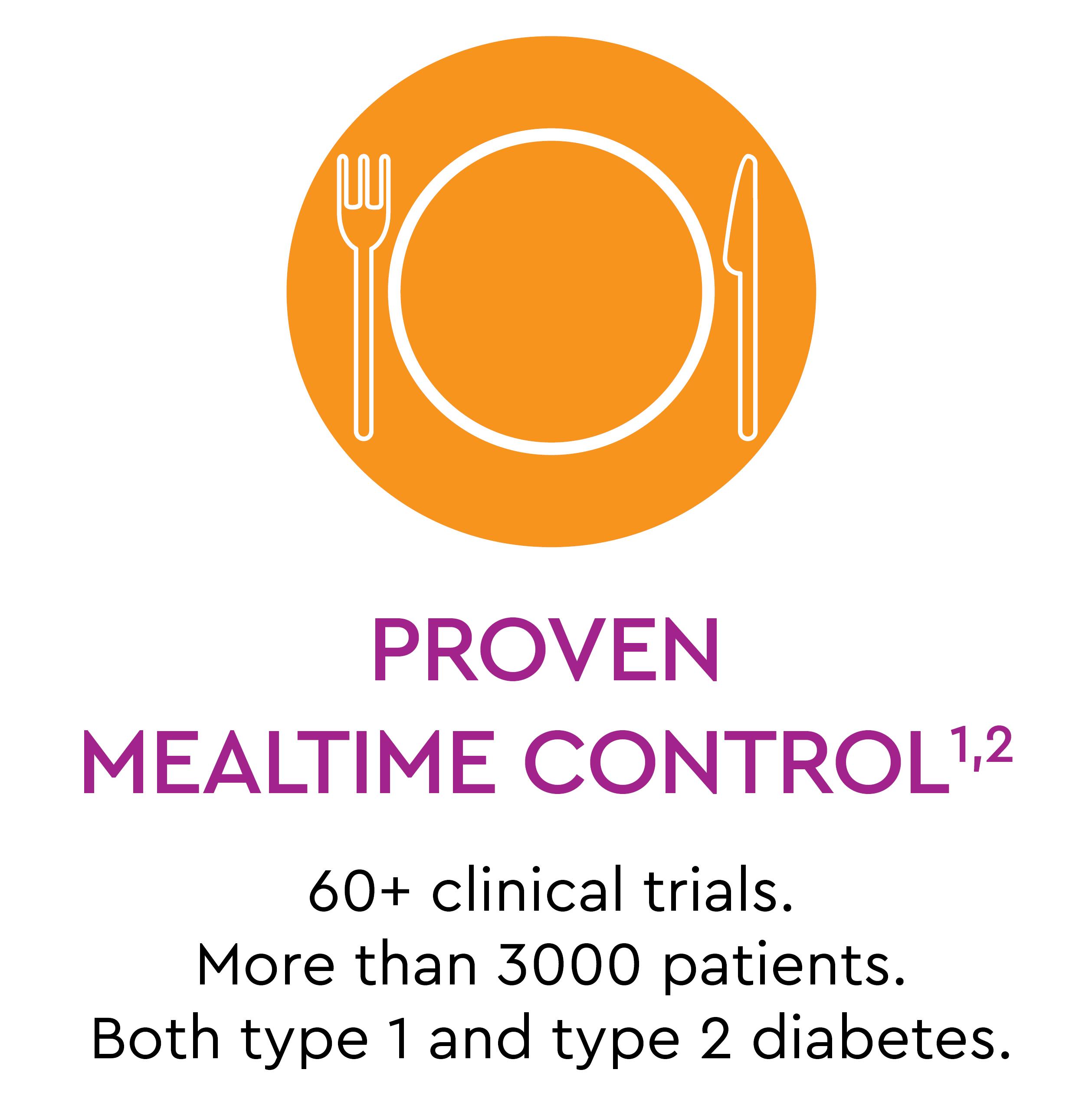 Icon 4 Proven Mealtime Control V2